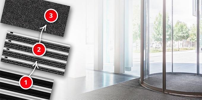 Felpudos o alfombras de entrada que facilitan la limpieza