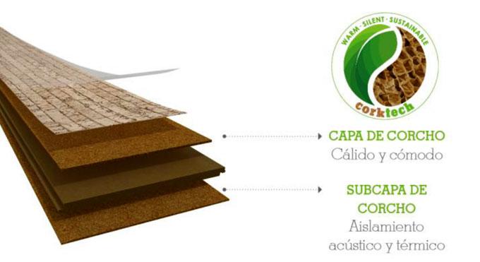 Soluciones para suelos y paredes con corcho