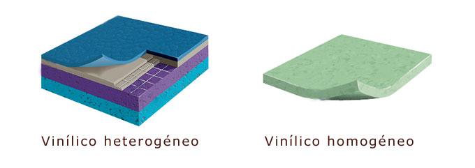 Diferencias entre un pavimento vinílico homogéneo y heterogéneo
